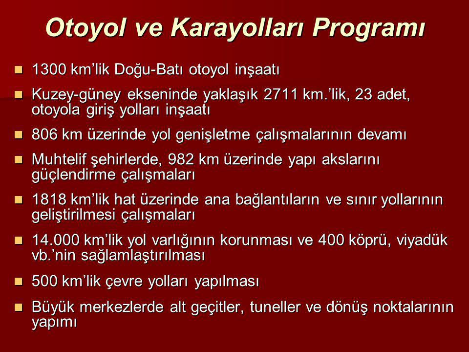 Otoyol ve Karayolları Programı