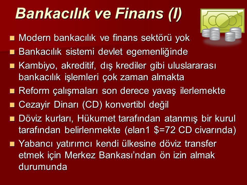 Bankacılık ve Finans (I)