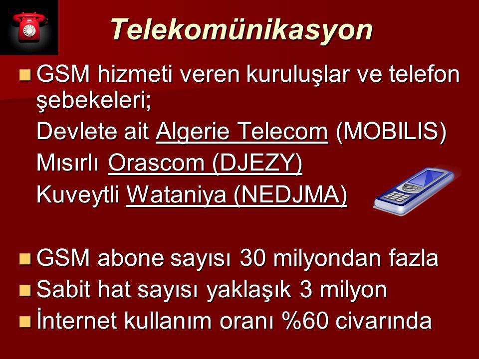 Telekomünikasyon GSM hizmeti veren kuruluşlar ve telefon şebekeleri;