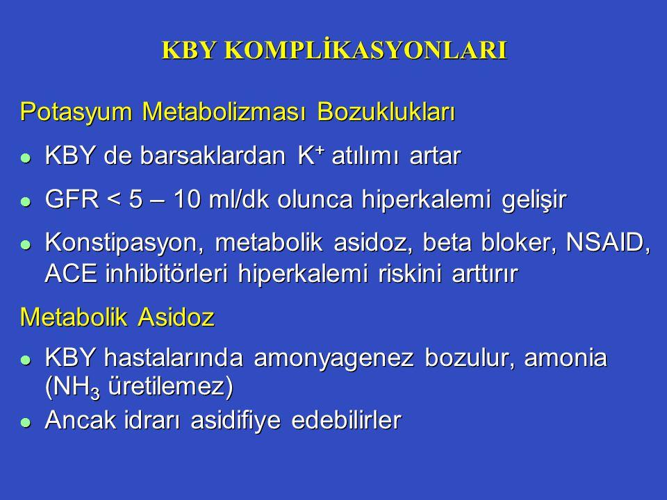 KBY KOMPLİKASYONLARI Potasyum Metabolizması Bozuklukları. KBY de barsaklardan K+ atılımı artar. GFR < 5 – 10 ml/dk olunca hiperkalemi gelişir.