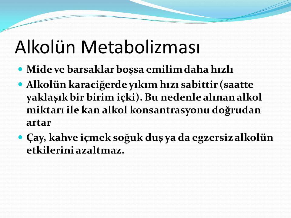 Alkolün Metabolizması