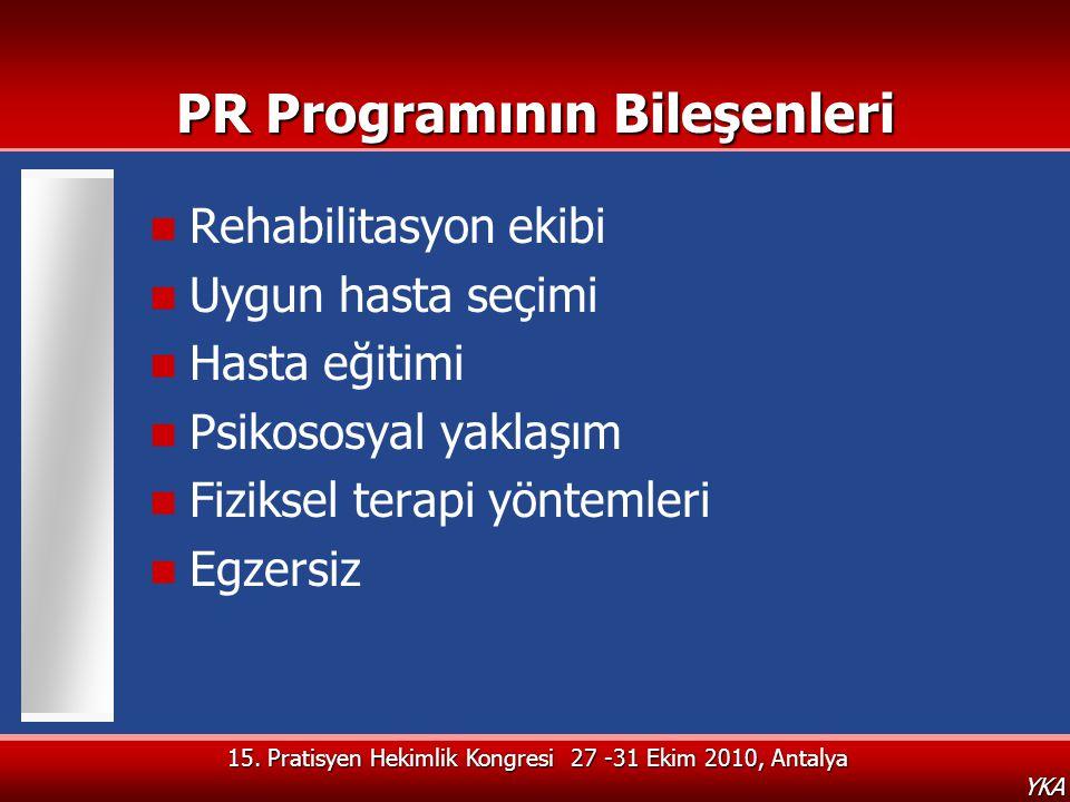 PR Programının Bileşenleri