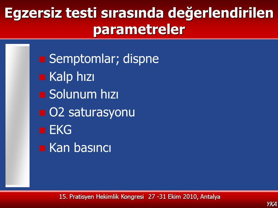 Egzersiz testi sırasında değerlendirilen parametreler