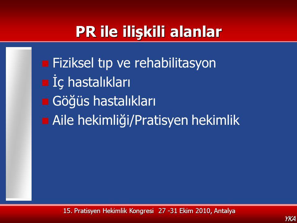 PR ile ilişkili alanlar