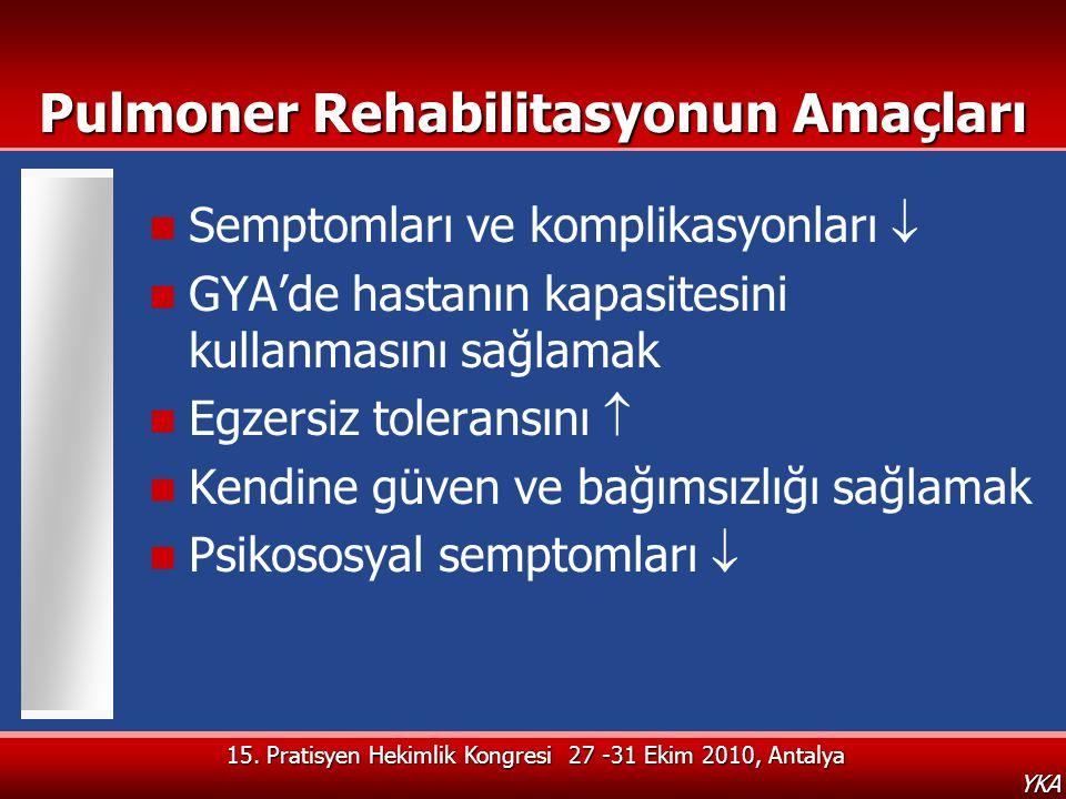 Pulmoner Rehabilitasyonun Amaçları