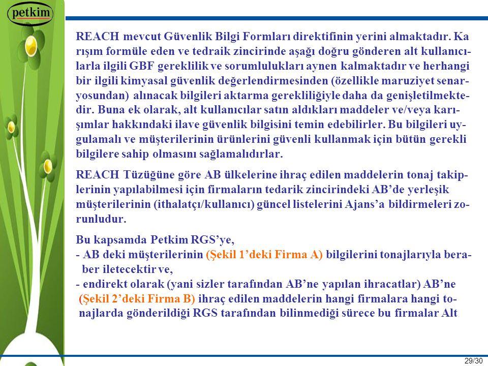 REACH mevcut Güvenlik Bilgi Formları direktifinin yerini almaktadır. Ka
