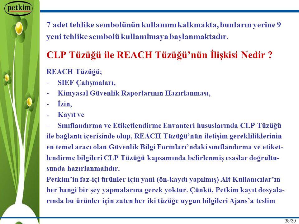 CLP Tüzüğü ile REACH Tüzüğü'nün İlişkisi Nedir