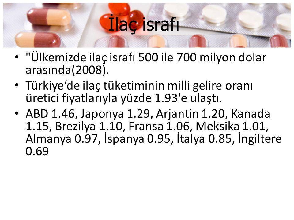 İlaç israfı Ülkemizde ilaç israfı 500 ile 700 milyon dolar arasında(2008).