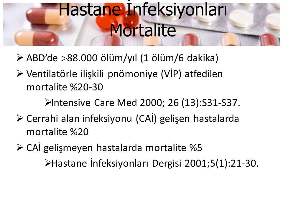 Hastane İnfeksiyonları Mortalite