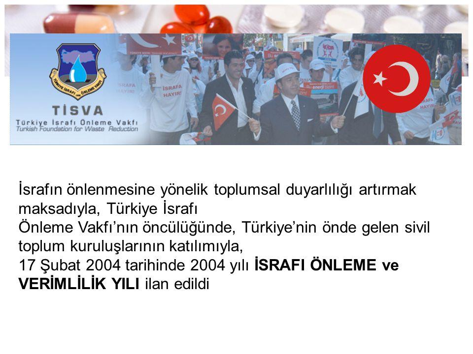 İsrafın önlenmesine yönelik toplumsal duyarlılığı artırmak maksadıyla, Türkiye İsrafı
