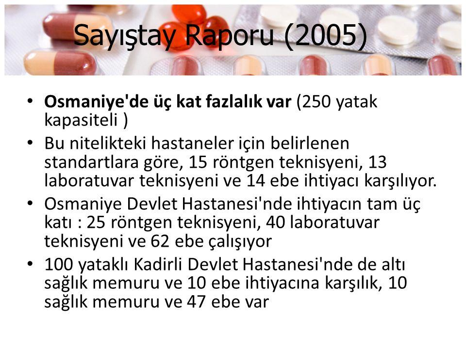 Sayıştay Raporu (2005) Osmaniye de üç kat fazlalık var (250 yatak kapasiteli )