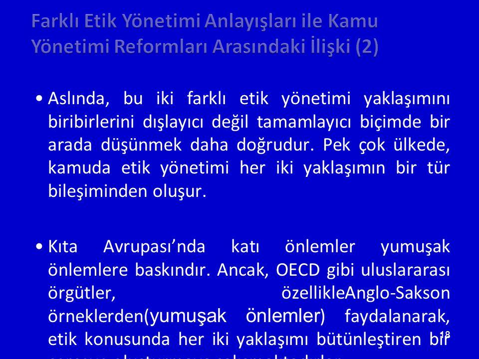 Farklı Etik Yönetimi Anlayışları ile Kamu Yönetimi Reformları Arasındaki İlişki (2)