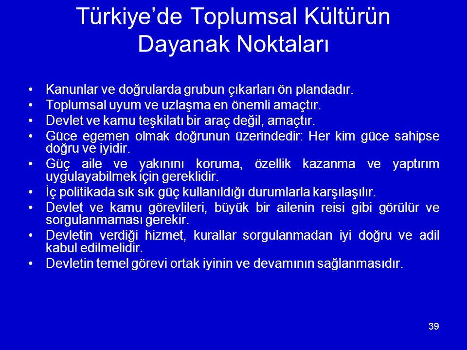 Türkiye'de Toplumsal Kültürün Dayanak Noktaları