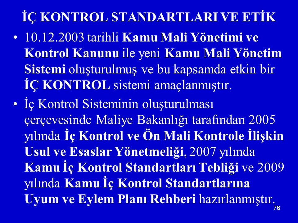 İÇ KONTROL STANDARTLARI VE ETİK