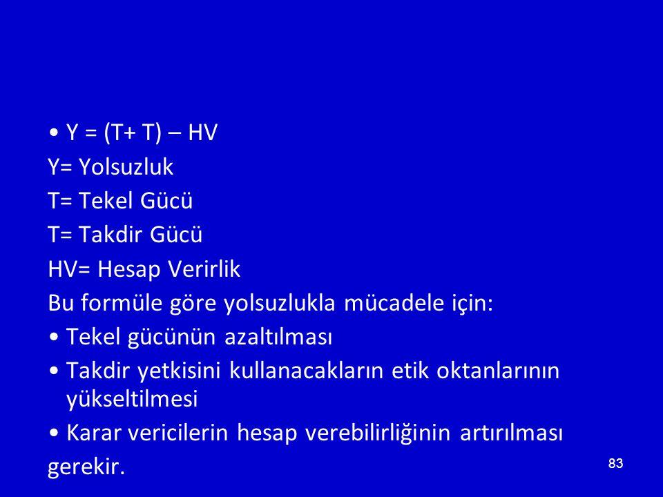 Y = (T+ T) – HV Y= Yolsuzluk. T= Tekel Gücü. T= Takdir Gücü. HV= Hesap Verirlik. Bu formüle göre yolsuzlukla mücadele için: