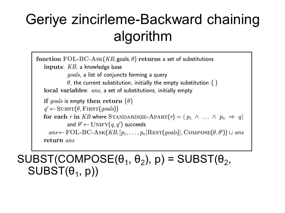Geriye zincirleme-Backward chaining algorithm