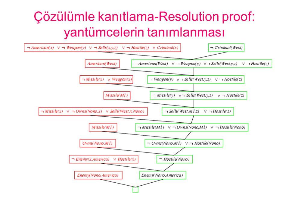 Çözülümle kanıtlama-Resolution proof: yantümcelerin tanımlanması