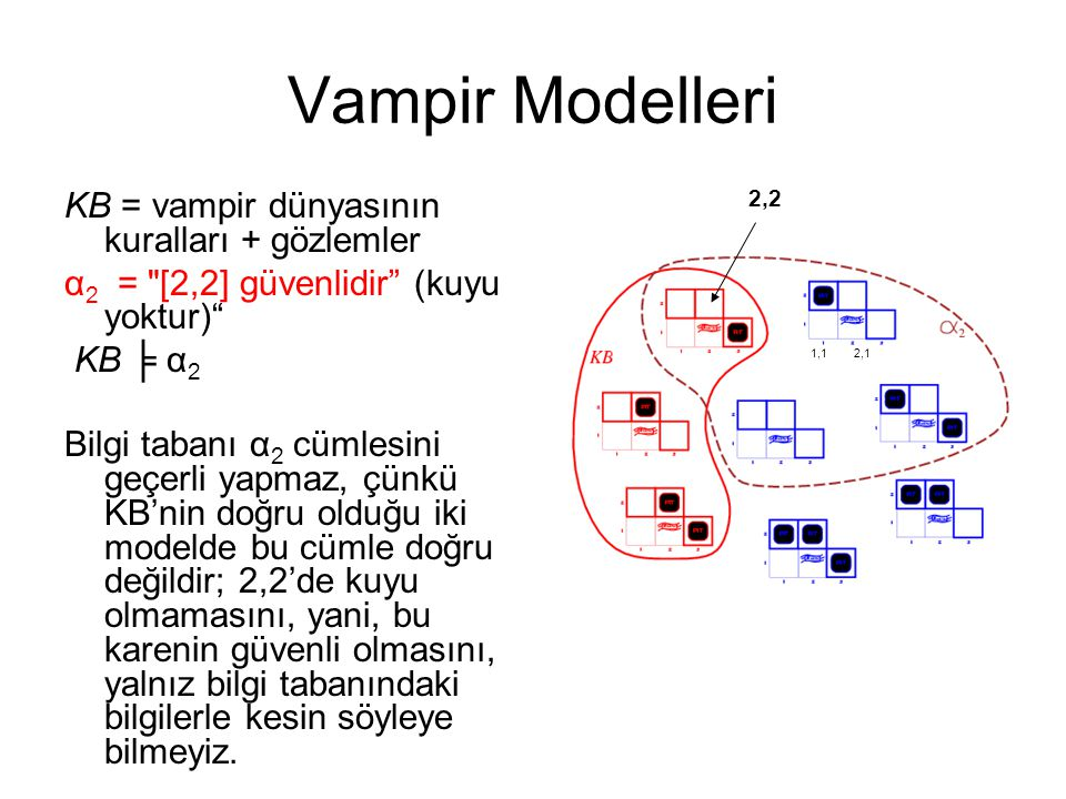 Vampir Modelleri KB = vampir dünyasının kuralları + gözlemler