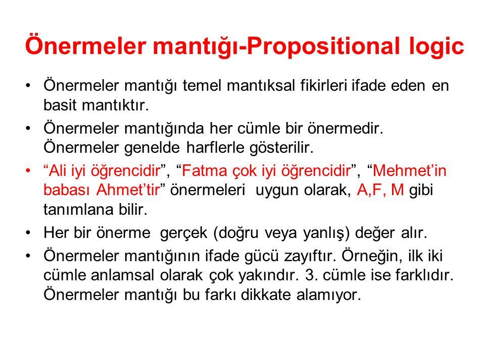Önermeler mantığı-Propositional logic
