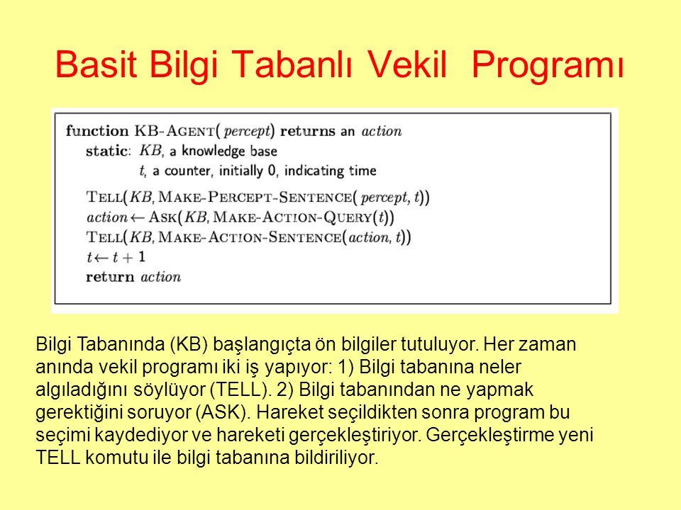 Basit Bilgi Tabanlı Vekil Programı