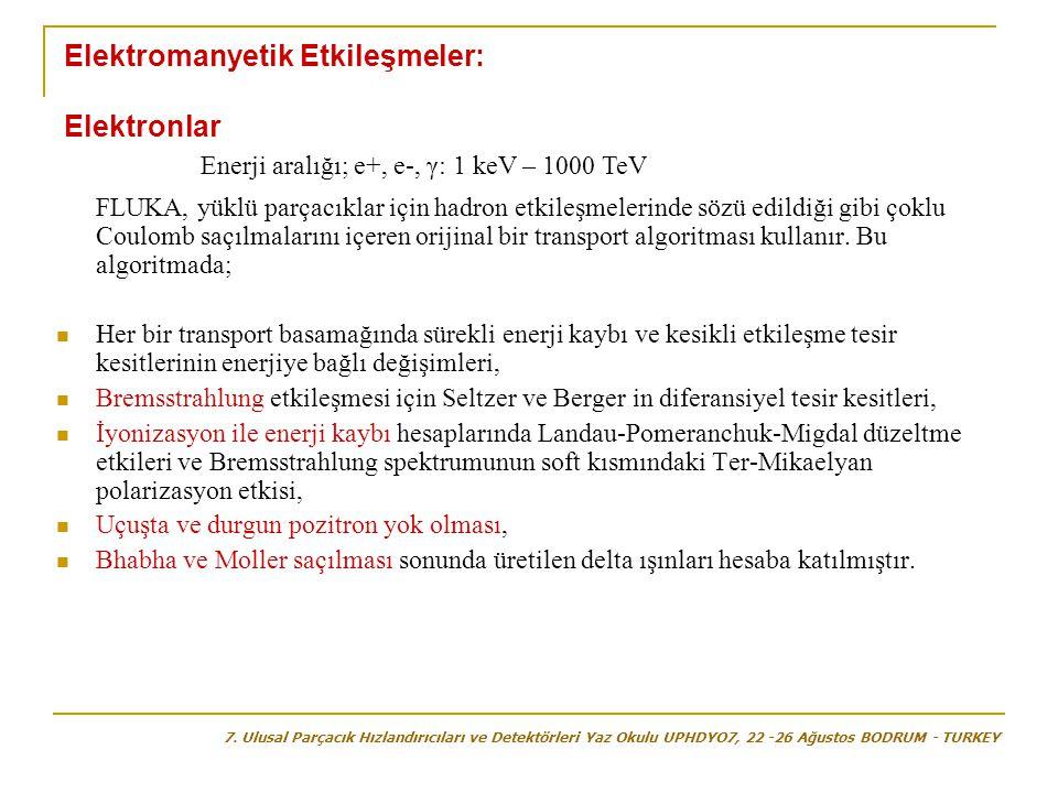 Elektromanyetik Etkileşmeler: Elektronlar