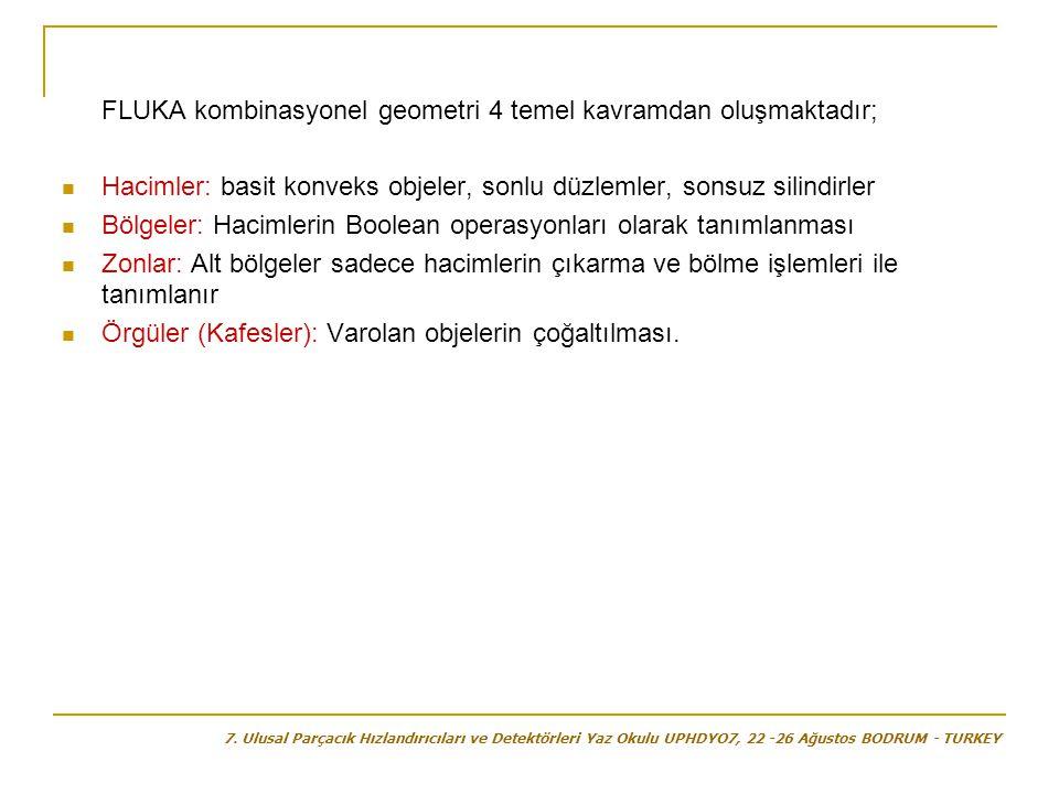 FLUKA kombinasyonel geometri 4 temel kavramdan oluşmaktadır;