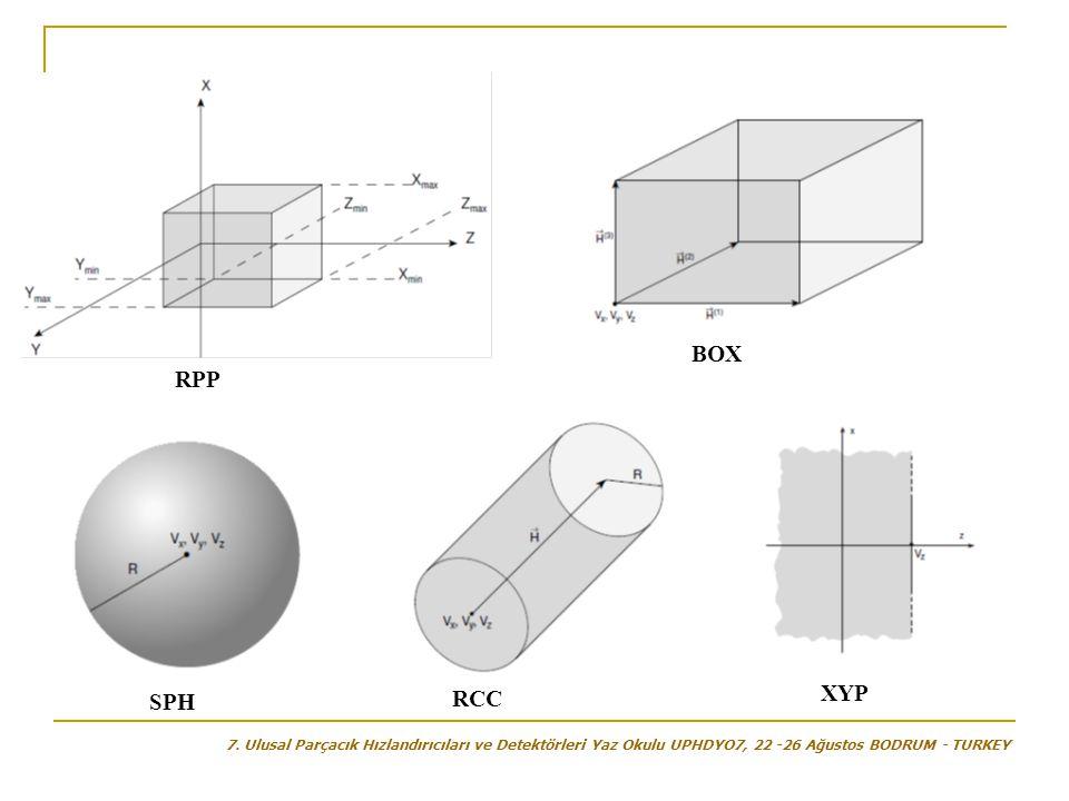 BOX RPP. XYP. SPH. RCC. 7.