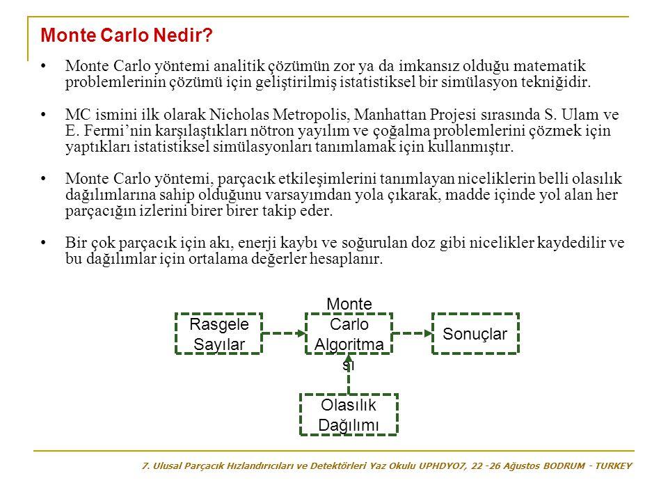 Monte Carlo Algoritması