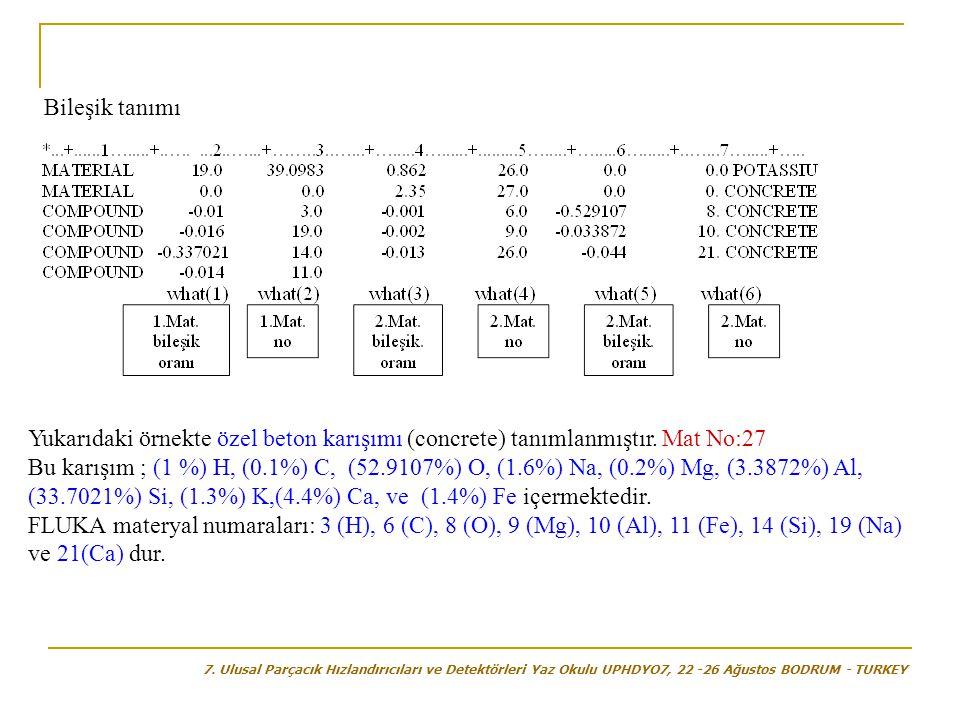 Bileşik tanımı Yukarıdaki örnekte özel beton karışımı (concrete) tanımlanmıştır. Mat No:27.