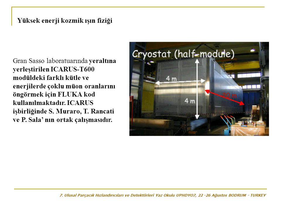 Yüksek enerji kozmik ışın fiziği