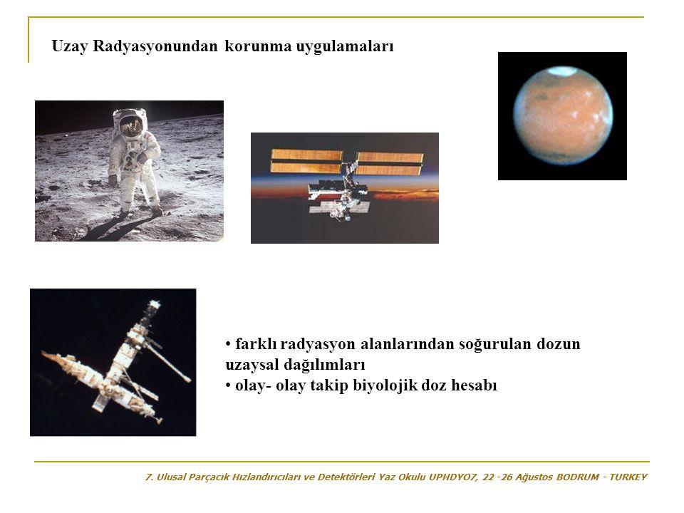 Uzay Radyasyonundan korunma uygulamaları