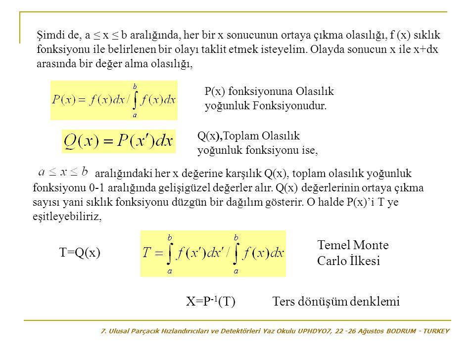 Temel Monte Carlo İlkesi T=Q(x)