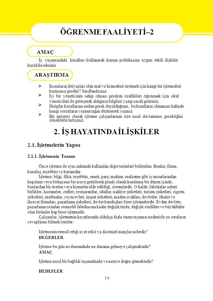 ÖĞRENME FAALİYETİ–2 ÖĞRENME FAALİYETİ–2