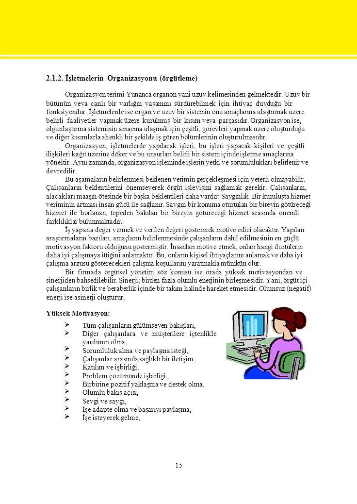 2.1.2. İşletmelerin Organizasyonu (örgütleme)
