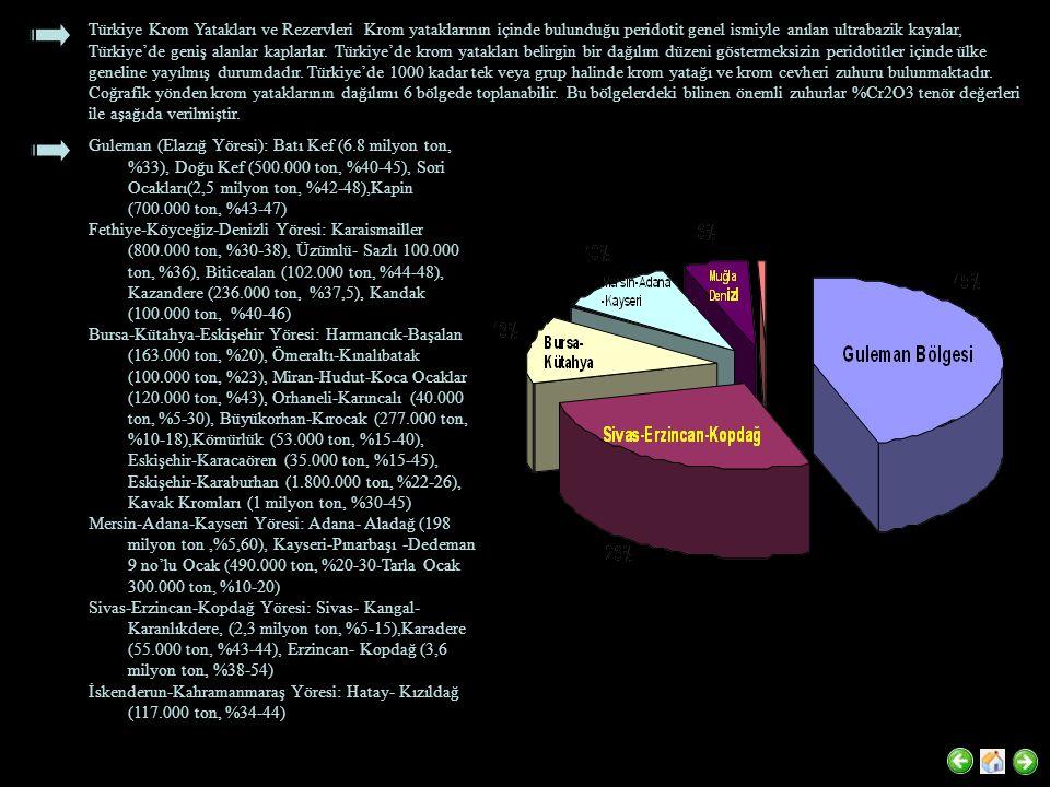 Türkiye Krom Yatakları ve Rezervleri Krom yataklarının içinde bulunduğu peridotit genel ismiyle anılan ultrabazik kayalar, Türkiye'de geniş alanlar kaplarlar. Türkiye'de krom yatakları belirgin bir dağılım düzeni göstermeksizin peridotitler içinde ülke geneline yayılmış durumdadır. Türkiye'de 1000 kadar tek veya grup halinde krom yatağı ve krom cevheri zuhuru bulunmaktadır. Coğrafik yönden krom yataklarının dağılımı 6 bölgede toplanabilir. Bu bölgelerdeki bilinen önemli zuhurlar %Cr2O3 tenör değerleri ile aşağıda verilmiştir.