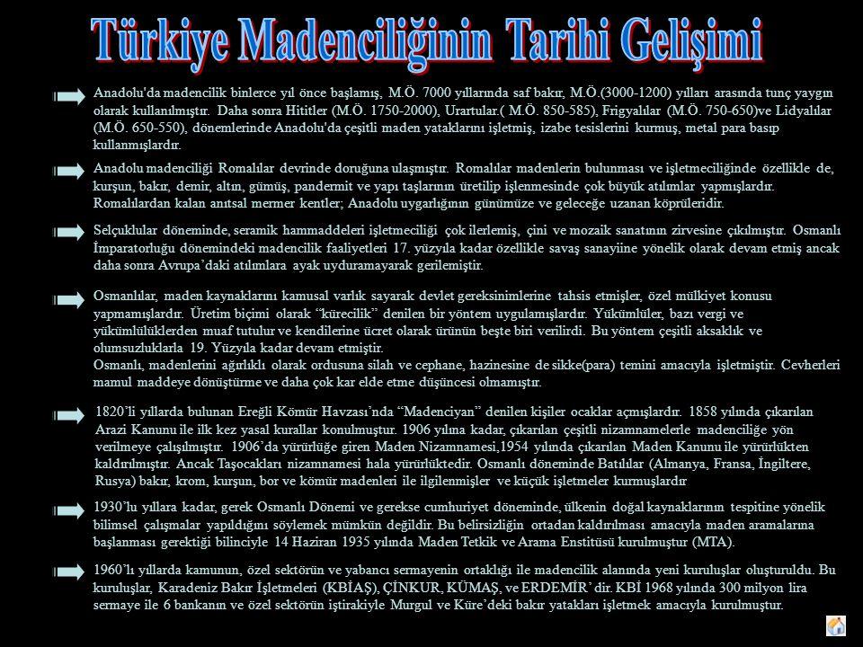 Türkiye Madenciliğinin Tarihi Gelişimi