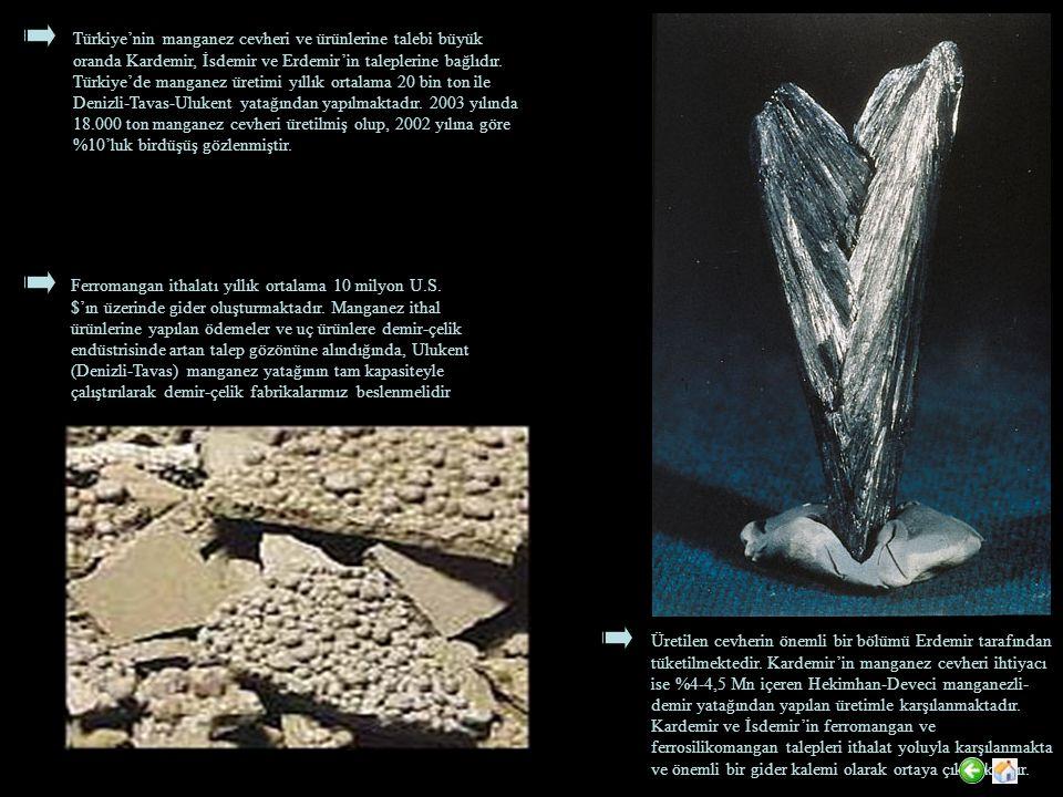 Türkiye'nin manganez cevheri ve ürünlerine talebi büyük oranda Kardemir, İsdemir ve Erdemir'in taleplerine bağlıdır. Türkiye'de manganez üretimi yıllık ortalama 20 bin ton ile Denizli-Tavas-Ulukent yatağından yapılmaktadır. 2003 yılında 18.000 ton manganez cevheri üretilmiş olup, 2002 yılına göre %10'luk birdüşüş gözlenmiştir.