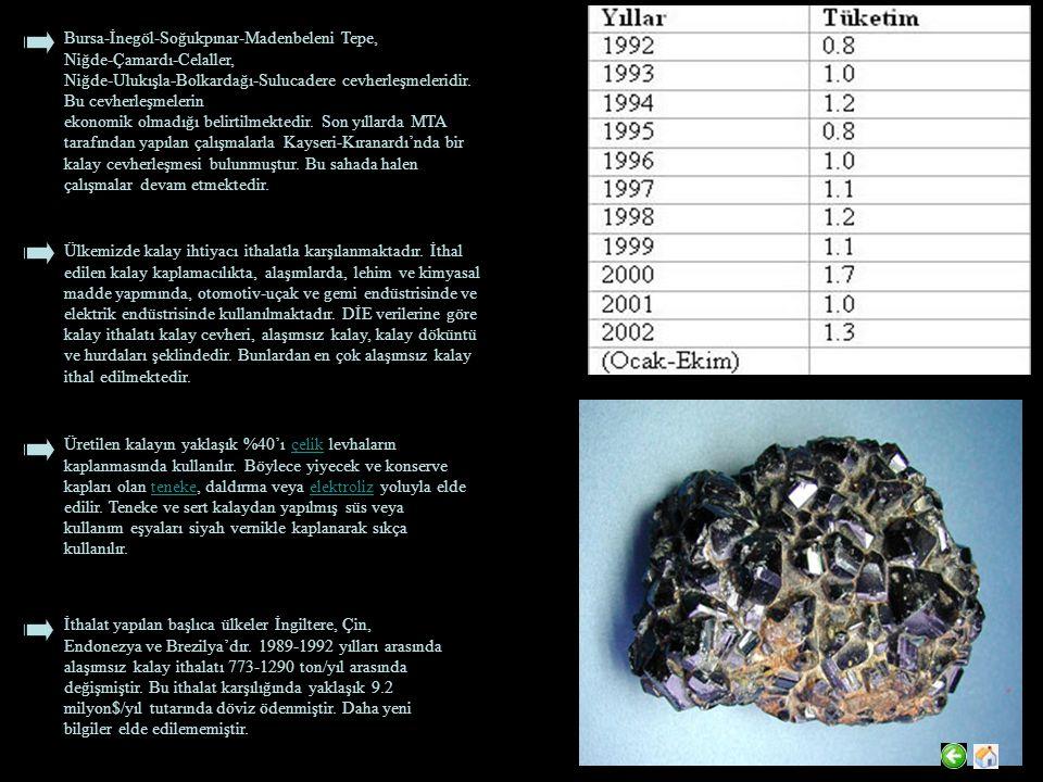 Bursa-İnegöl-Soğukpınar-Madenbeleni Tepe,