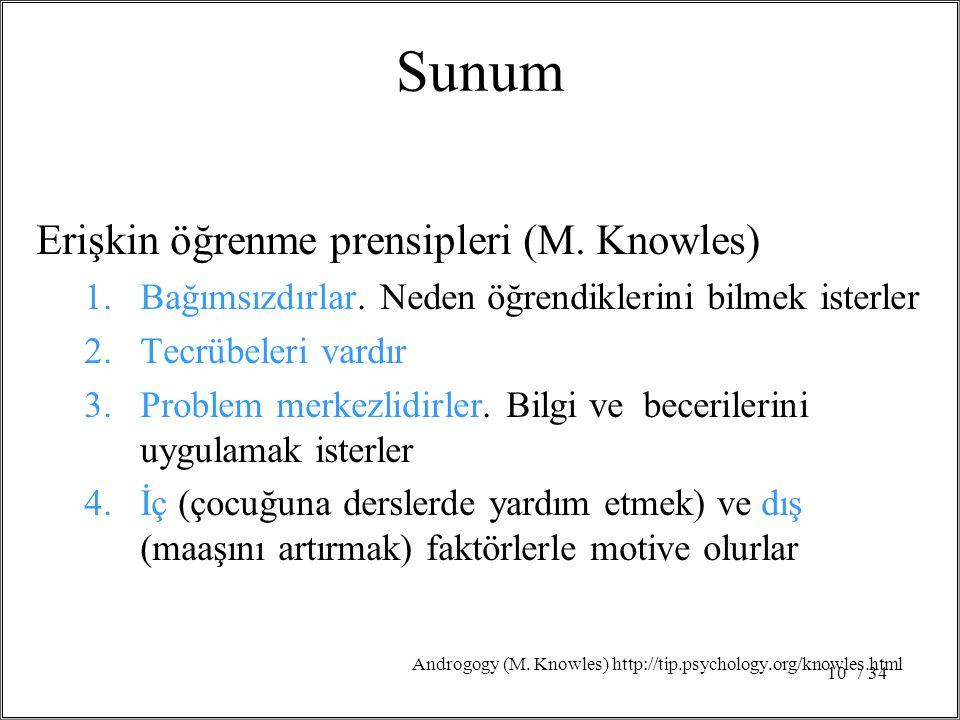 Sunum Erişkin öğrenme prensipleri (M. Knowles)