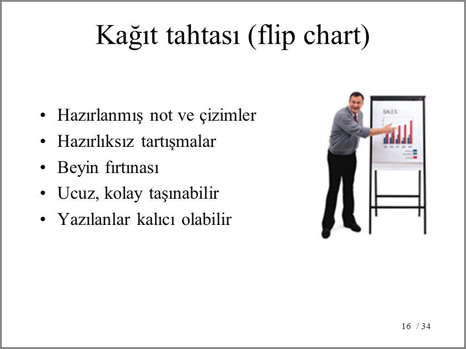 Kağıt tahtası (flip chart)