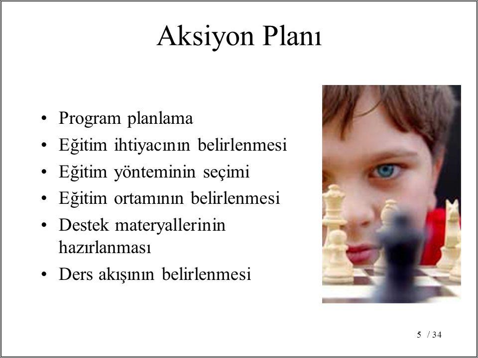 Aksiyon Planı Program planlama Eğitim ihtiyacının belirlenmesi