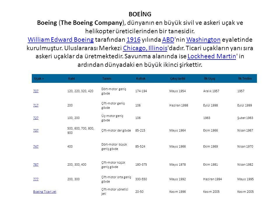 BOEİNG Boeing (The Boeing Company), dünyanın en büyük sivil ve askeri uçak ve helikopter üreticilerinden bir tanesidir. William Edward Boeing tarafından 1916 yılında ABD nin Washington eyaletinde kurulmuştur. Uluslararası Merkezi Chicago, Illinois dadır. Ticari uçakların yanı sıra askeri uçaklar da üretmektedir. Savunma alanında ise Lockheed Martin in ardından dünyadaki en büyük ikinci şirkettir.