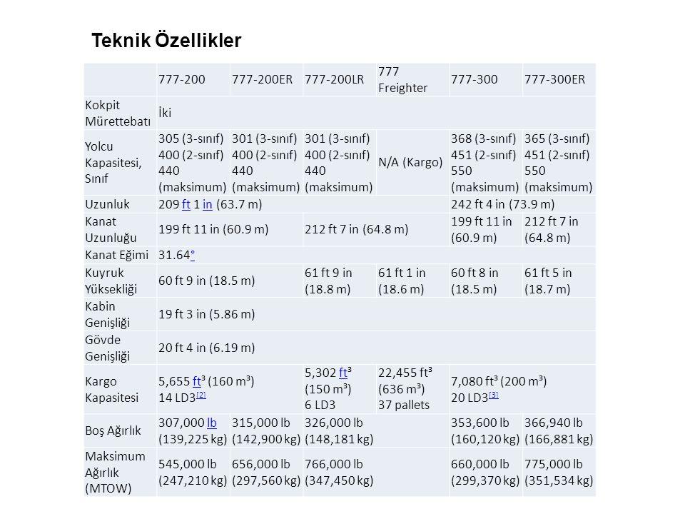 Teknik Özellikler 777-200 777-200ER 777-200LR 777 Freighter 777-300