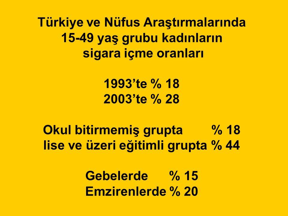 Türkiye ve Nüfus Araştırmalarında 15-49 yaş grubu kadınların