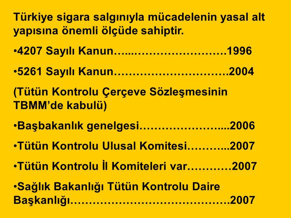 Türkiye sigara salgınıyla mücadelenin yasal alt yapısına önemli ölçüde sahiptir.