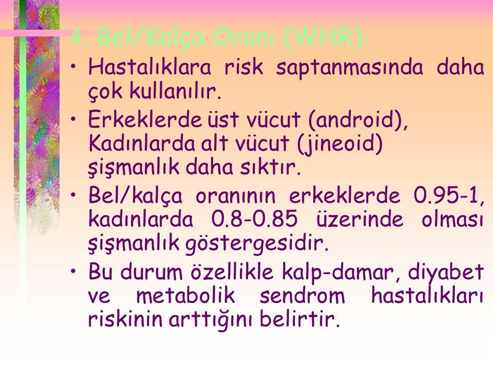 4. Bel/Kalça Oranı (WHR):