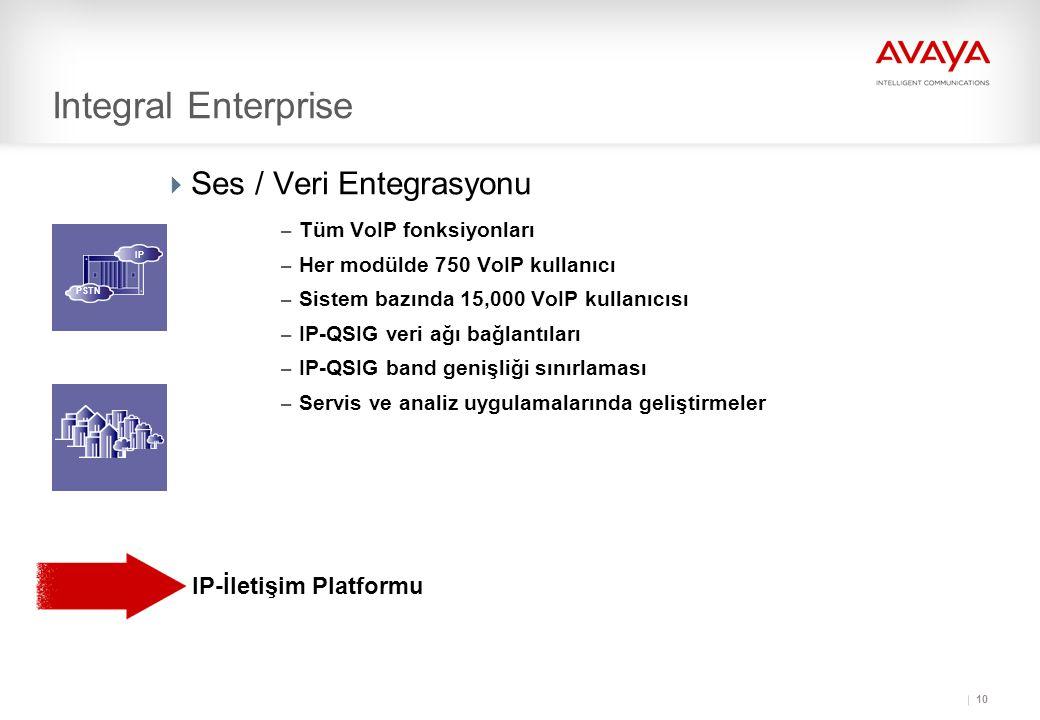 Integral Enterprise Ses / Veri Entegrasyonu IP-İletişim Platformu
