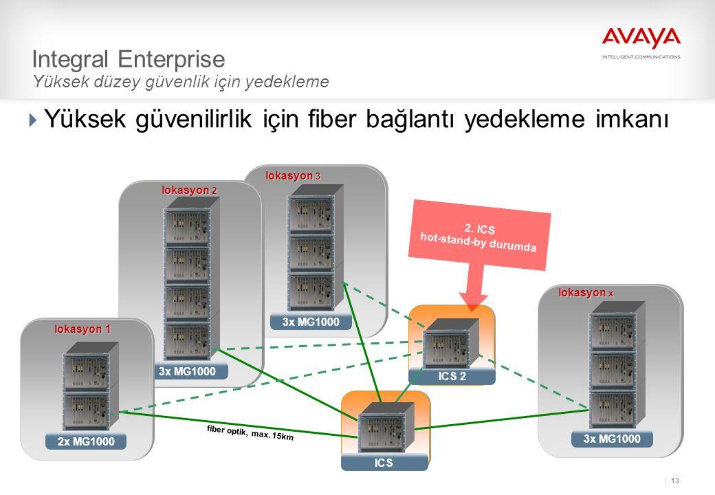 Integral Enterprise Yüksek düzey güvenlik için yedekleme