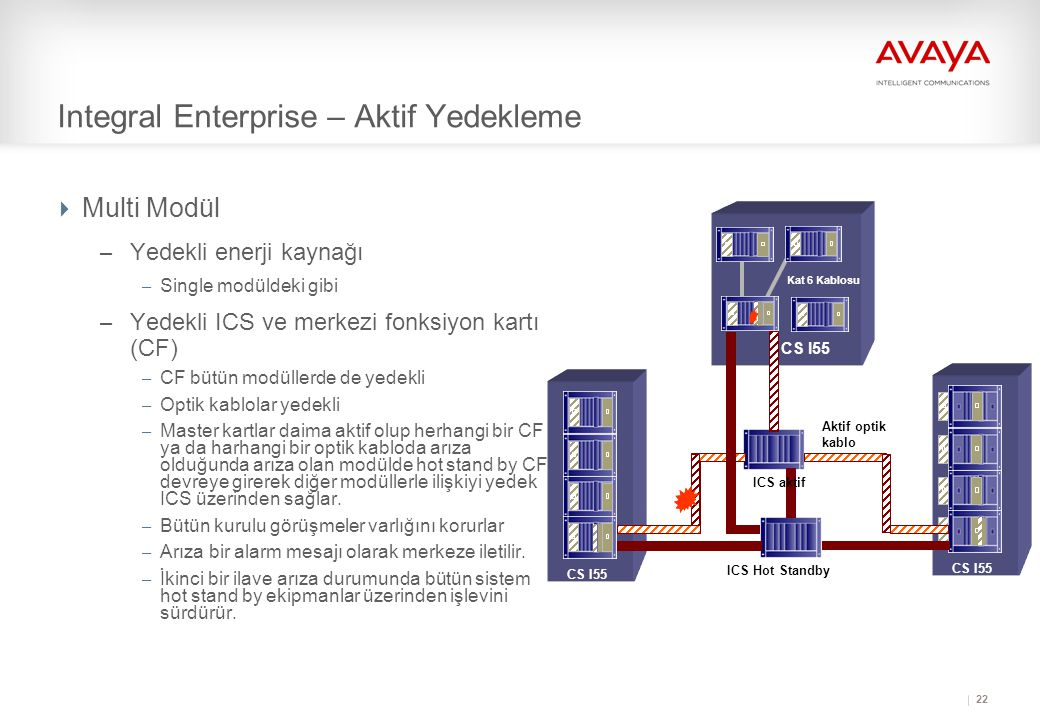 Integral Enterprise – Aktif Yedekleme