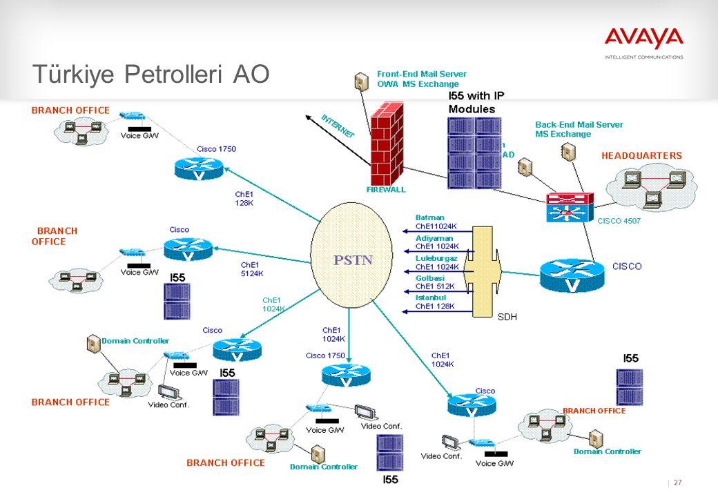 Türkiye Petrolleri AO